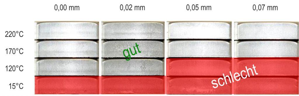 Gegenüberstellung der Schnittflächen bei verschiedenen Temperaturen und Schnittspalten bei 1.4301 (V2A)