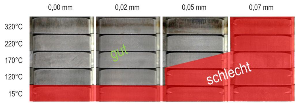 Gegenüberstellung der Schnittflächen bei verschiedenen Temperaturen und Schnittspalten bei 42CrMo4 WB