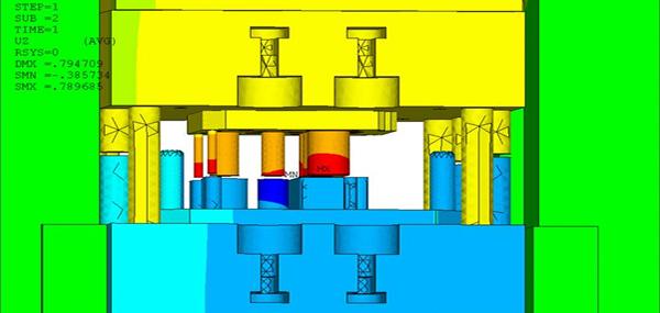 Simulation Werkzeug inkl. Presse: Abkippung des Pressentisches durch asymmetrische Last